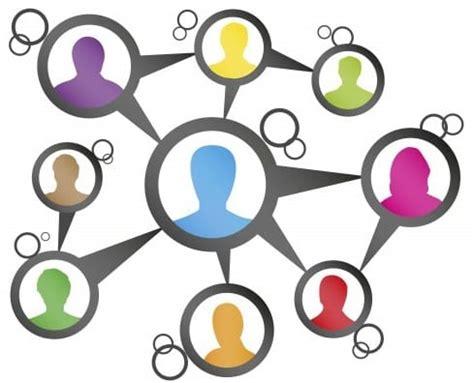 Essay on brand and social media center