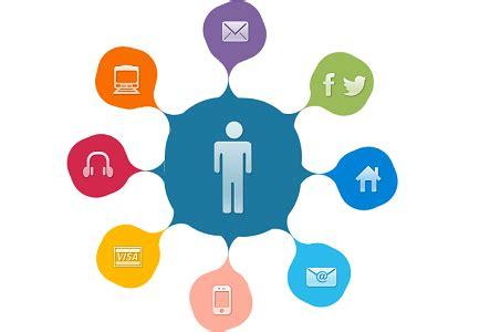Brand and brand image - Free Marketing Essay - Essay UK